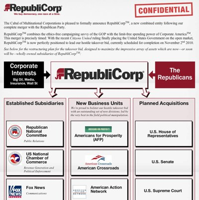 Republicorp_chart_400x401-9