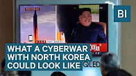 Cyberwar with N korea