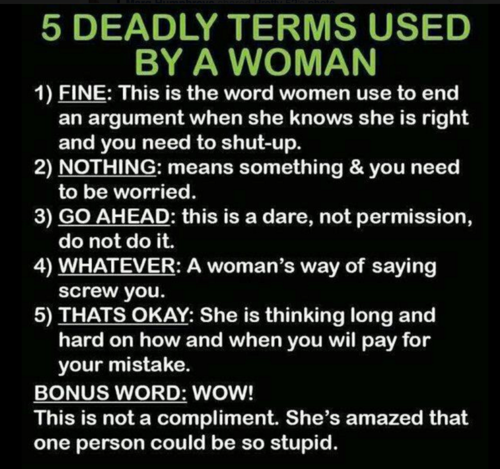 5 terms used by women