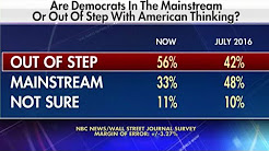 Dems out of step