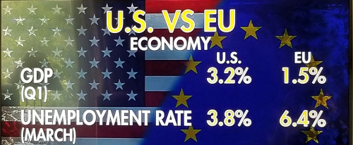 USA v Europe economics 1st qtr '19 (2)