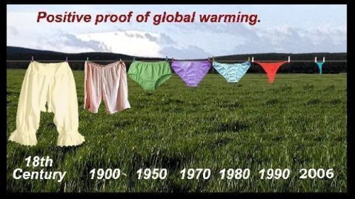 Global_warming_undies